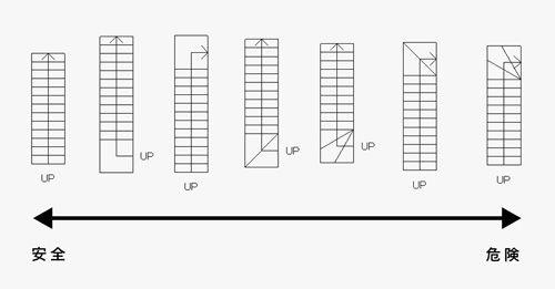 曲がり階段の比較