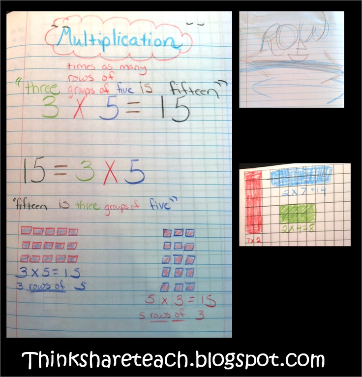 Think * Share * Teach: Multiplication Math Journal - love the sail boat to show rows go horizontally