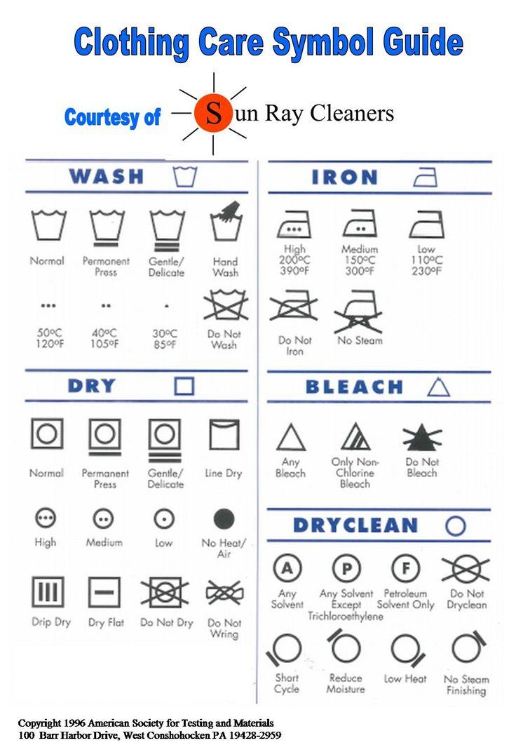 washing label instructions explained