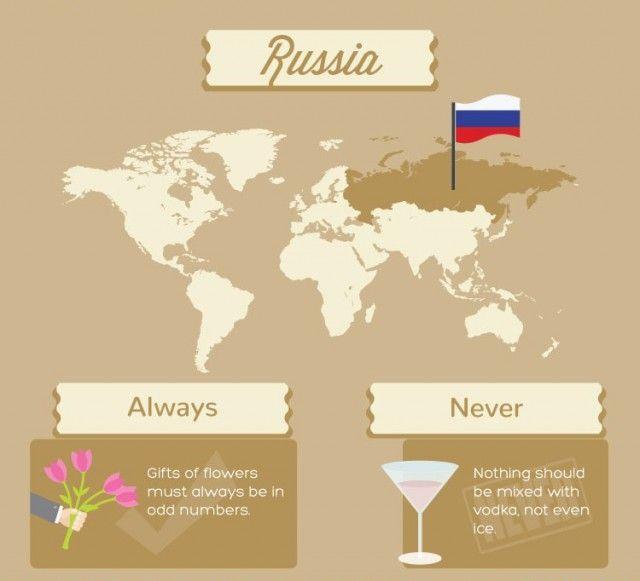 Table Etiquette Russie