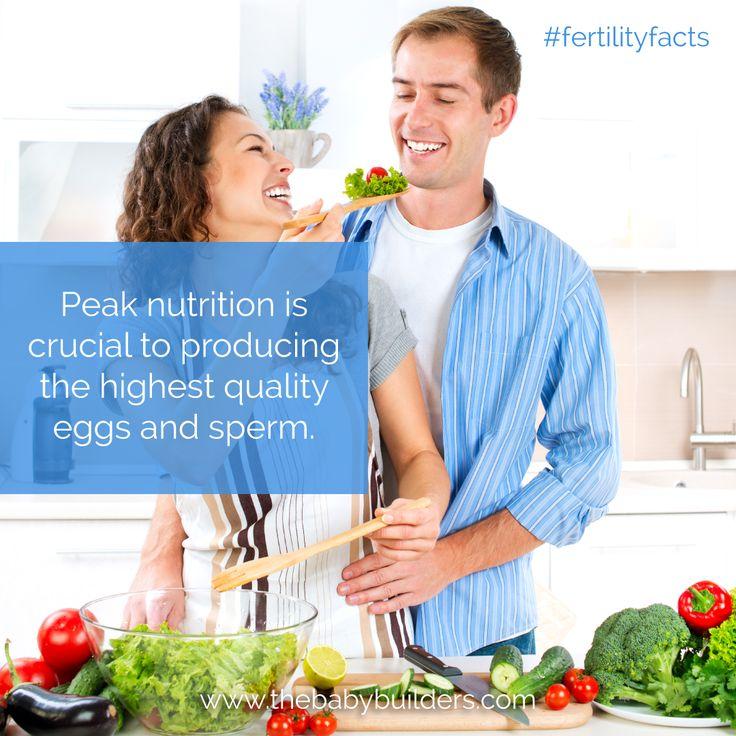 RPS Hookup Over Best Fertility And Websites For 40 Men Diet equivalent bright