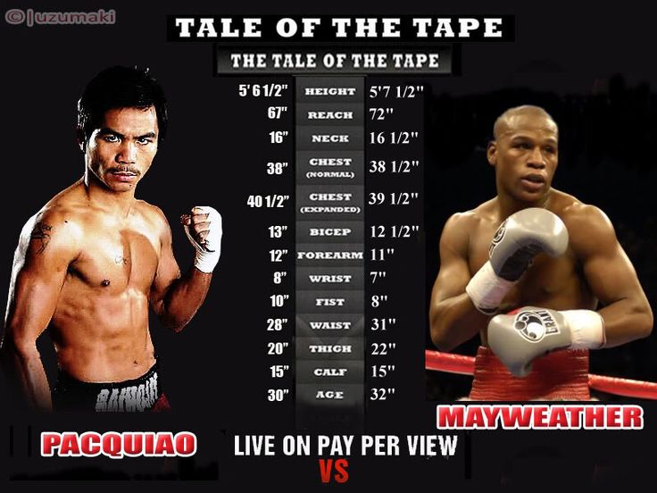 12 best sport images on pinterest manny pacquiao floyd