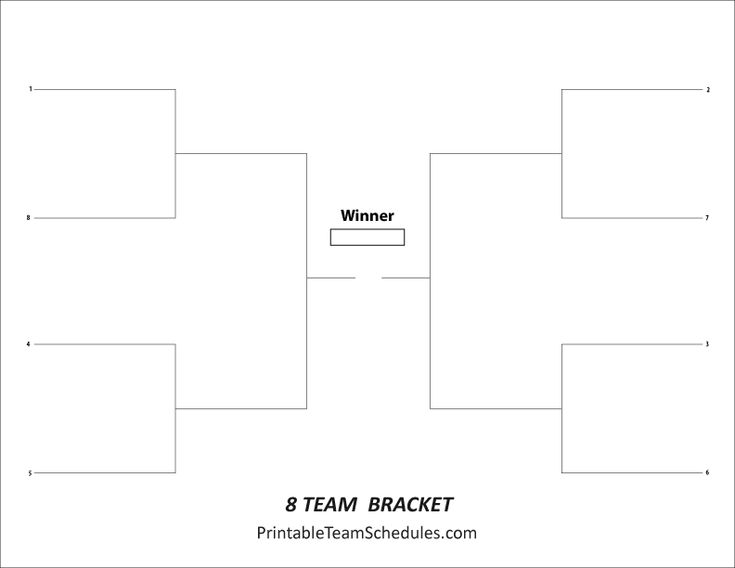 8 best images about tournament brackets free printable for 8 team bracket template