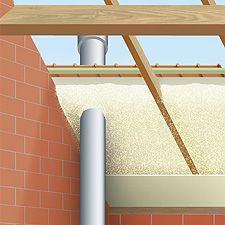 Isolation thermique de toitures entre poutres schéma