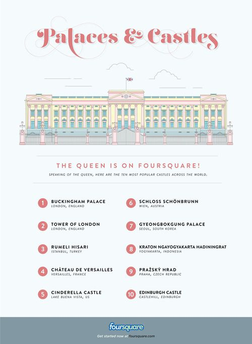 Top 10 palaces and castles around the world on #Foursquare