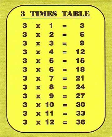 Printable Times Table Chart Hottest Printable Times Table