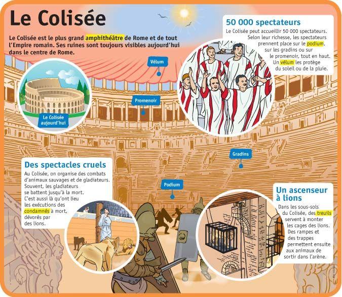 Fiche exposés : Le Colisée