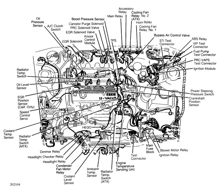 Diagram Of Oil Pressure Senser In 1990 Ford Probe2 2l