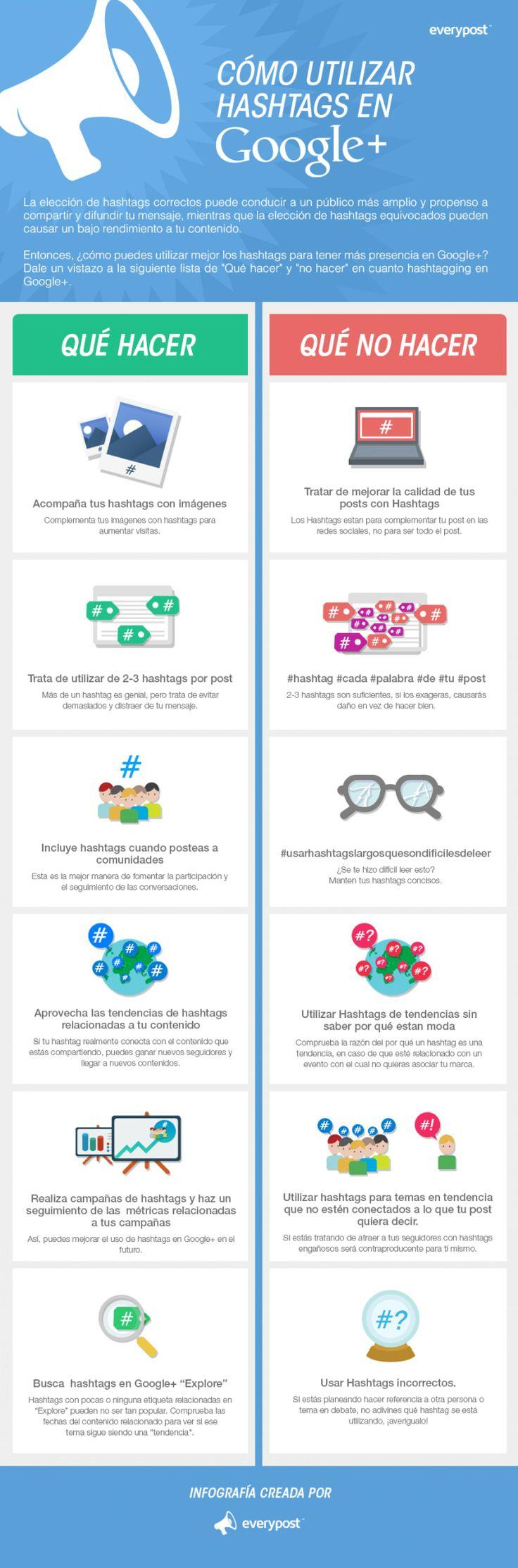 Cómo Utilizar Hashtags en Google+