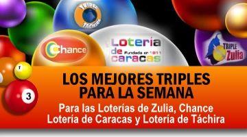 TRIPLES DE VENEZUELA - LOTERIAS DE VENEZUELA - RESULTADOS DE LAS LOTERIAS - KINO TACHIRA - TRIPLE GORDO - TRIPLE DE HOY - LOTERIA DE ZULIA - LOTERIA DE CHANCE - LOTERIA DE CARACAS - LOTERIA DEL TACHIRA - PRONOSTICOS PARA LAS LOTERIAS - JUEGOS DE AZAR