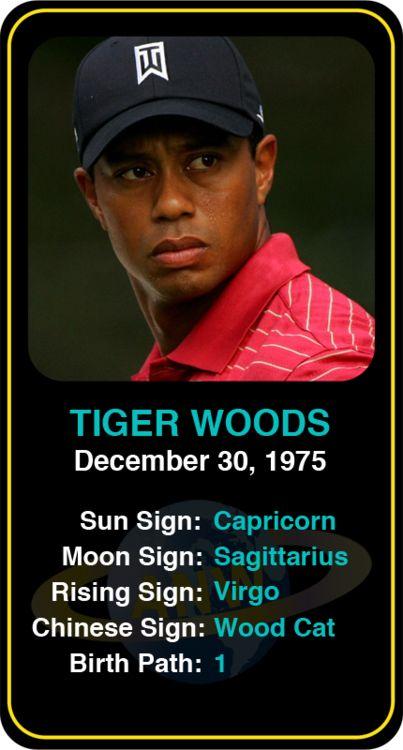 Celeb #Capricorn birthdays: Tiger Woods' astrology info! Sign up here to see more: https://www.astroconnects.com/galleries/celeb-birthday-gallery/capricorn?start=30 #astrology #horoscope #zodiac #birthchart #natalchart #tigerwoods
