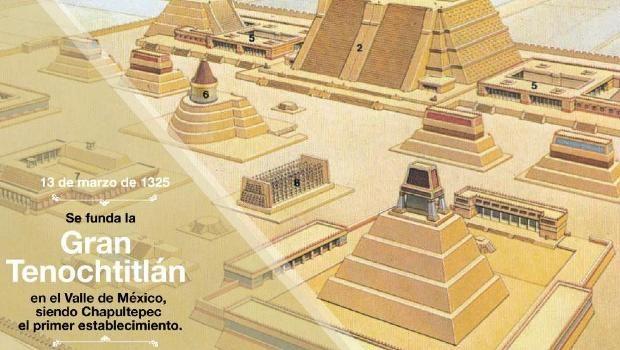 Hoy se cumplen 690 años de la fundación de Tenochtitlán