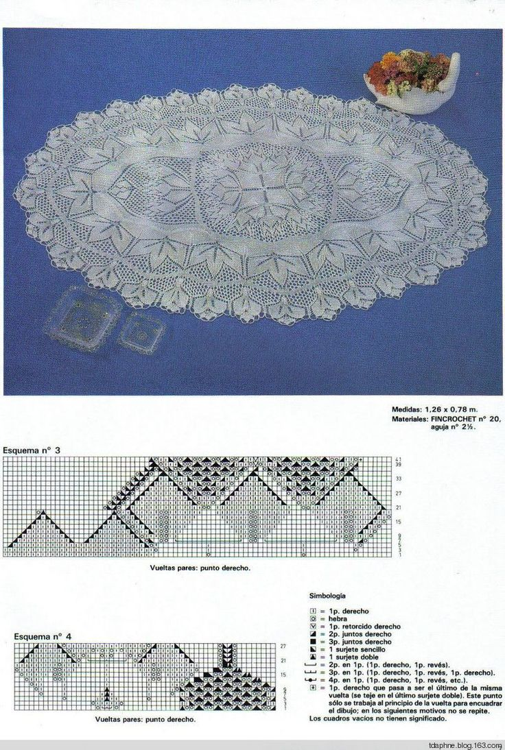 35 best NAPPERONS - DOILIES images on Pinterest | Pattern library ...