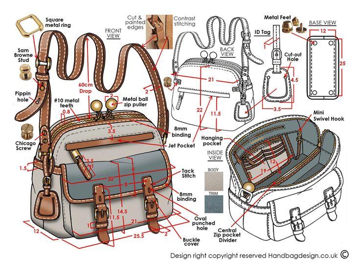 Handbag design sketch drawing / hand rendered