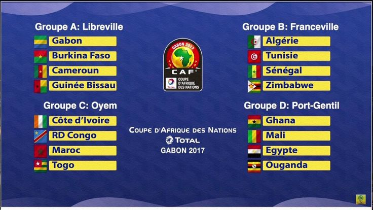 Draw Results for Africa Cup of Nations, Gabon 2017 #AFCON2017