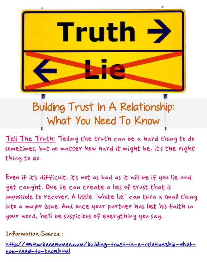 telling the truth in a relationship