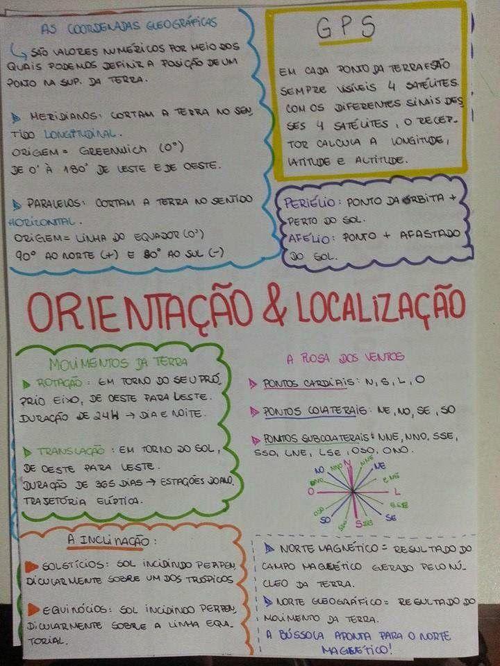 EU ESCOLHI ESTUDAR: Orientação e Localização