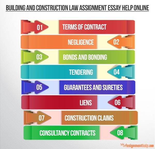 discover the way to get your answers on building and construction  discover the way to get your answers on building and construction law assignment dissertation writing services thesis help and essay writing help f