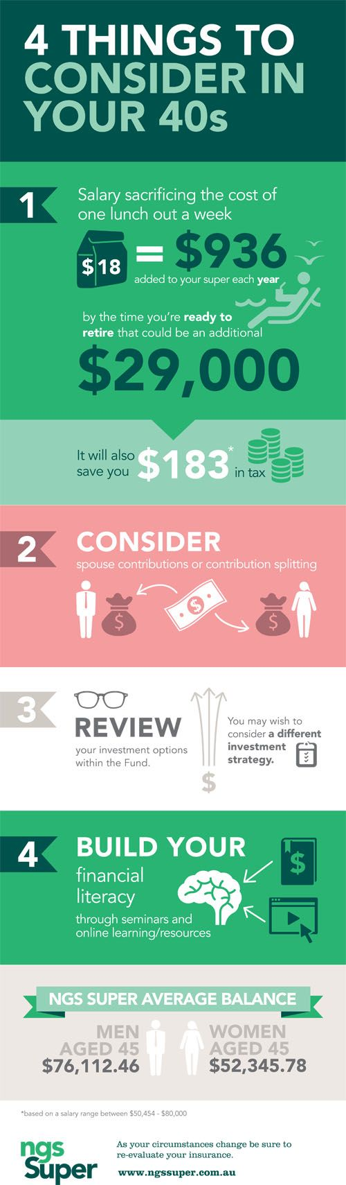 Super tips - 4 things to consider in your 40s. #superannuation #retirement