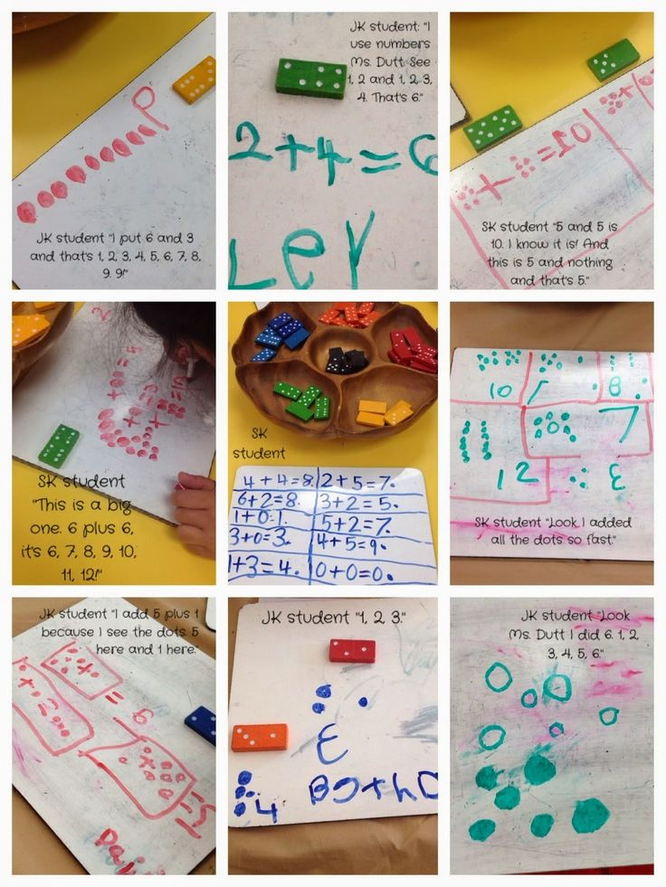 The students showed they were successful by meeting the success criteria we had co-created with them: - I know my numbers from 1-10 - I can show numbers in many ways: dots, fingers, numbers, pictures - I can show my thinking in different ways: writing, drawing, talking