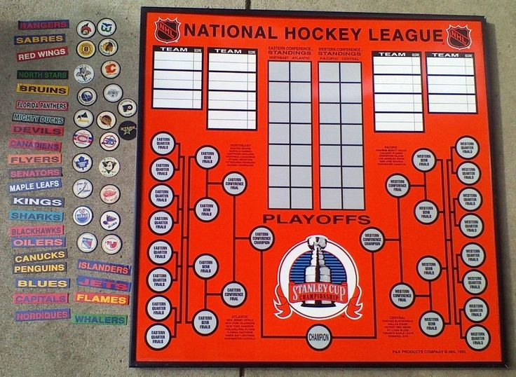 1993 VTG NHL Stanley Cup Playoff Bracket Chart Sign Magnetic W/ Magnetic Teams
