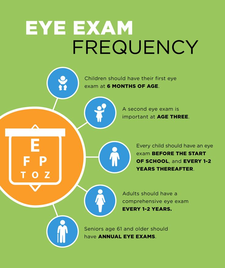 25+ best ideas about Eye exam on Pinterest | Display and ...