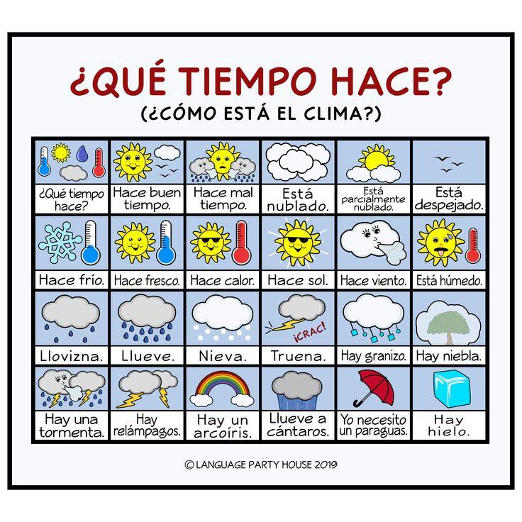 Weather in Spanish   Spanish weather, Spanish printables ...