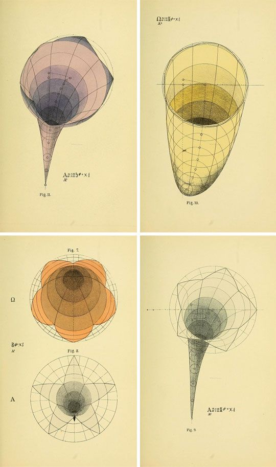 Benjamin Bett's mathematical models of the evolution of human consciousness through geometric forms. <3
