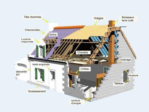 3 dictionnaires gratuits du b timent et g nie civil for Dictionnaire architecture et construction
