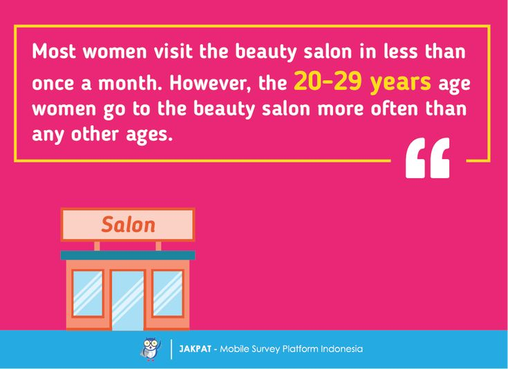 Beauty Salon Habit - Survey Report - JAKPAT #Indonesia #mobilesurvey #marketresearch #beautysalon #makeup #hairdo #girl #woman