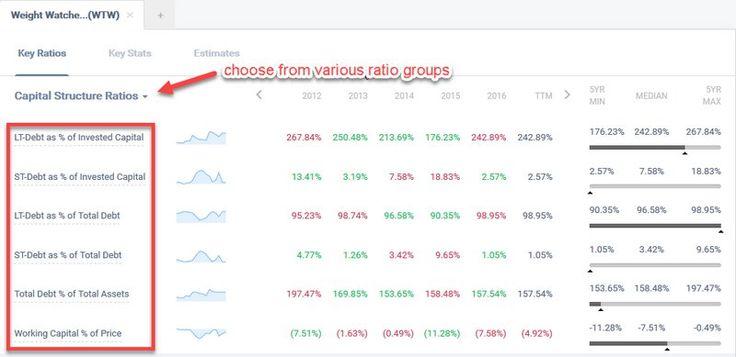 stock analysis software ratios