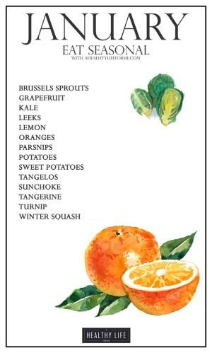Seasonal Produce Guide for January | ahealthylifeforme.com by wanda
