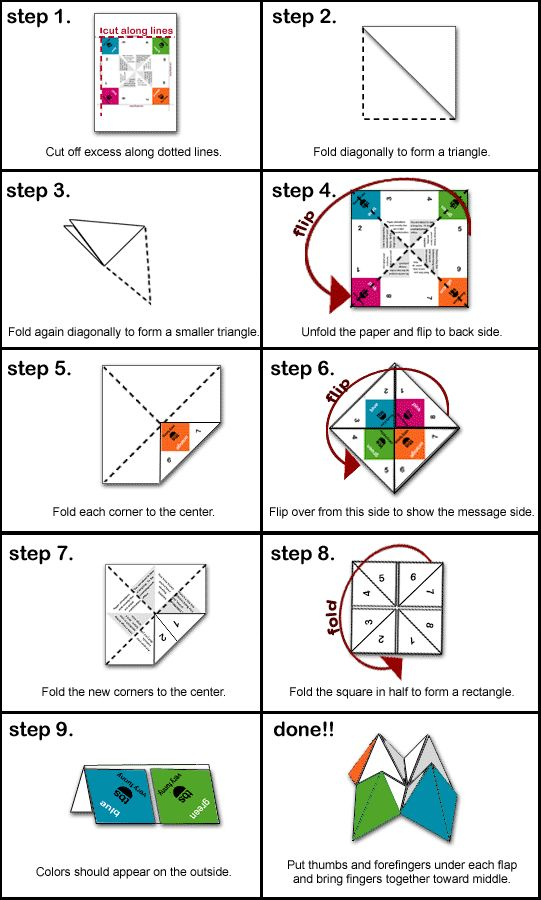 How to ~ paper fortune teller