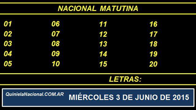 Quiniela Nacional Matutina Miercoles 3 de Junio de 2015. Fuente: http://quinielanacional.com.ar Pizarra de sorteo desarrollado en el recinto de la Loteria Nacional a las 14:00 horas. La jugada Matutina se efectuó con total normalidad.