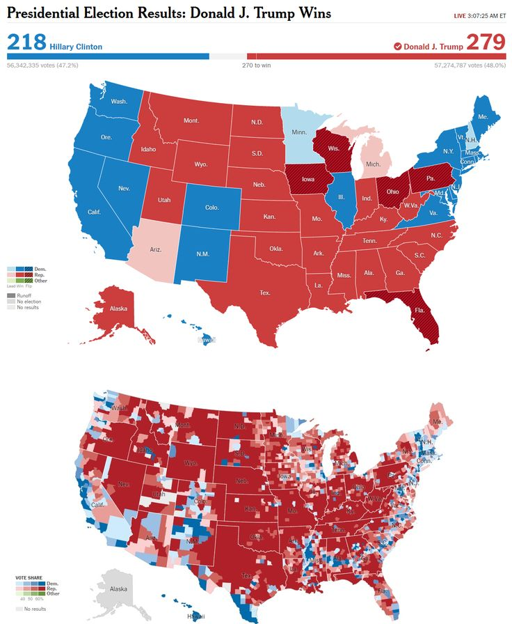 Electoral Map Upon Trump S Victory 1231x1500