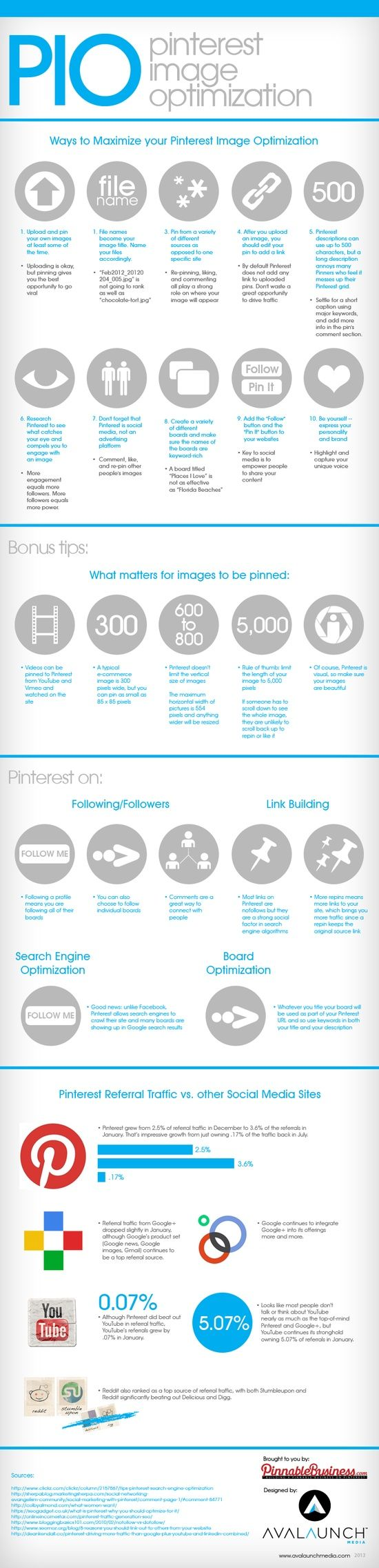 Pinterest Image Optimization Infographic from Avalaunch Media...
