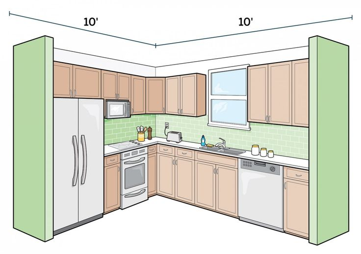 1000 ideas about ready to assemble cabinets on pinterest for Kitchen cabinets for less