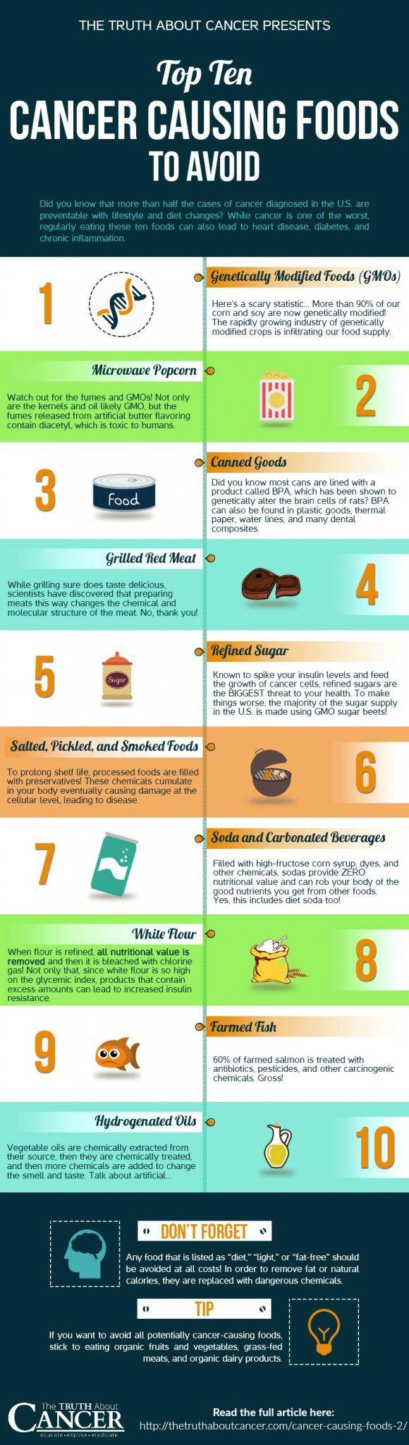 Top Ten Worst Foods You Can Eat