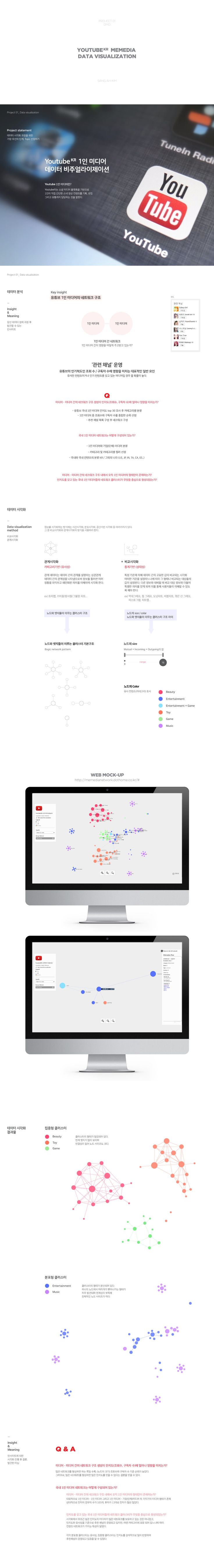 Youtube kr data visualization