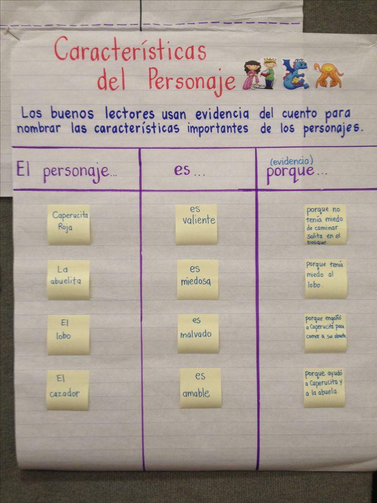 Anchor chart in Spanish