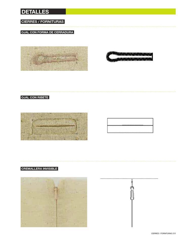 El dibujo tecnico de moda paso a paso patrones figurines tenicos costura