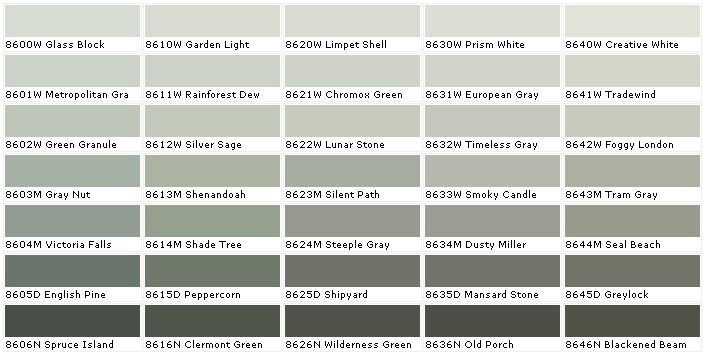 Sherwin williams gray nut is the color of aunt debbie 39 s - Sherwin williams exterior paint colors chart ...