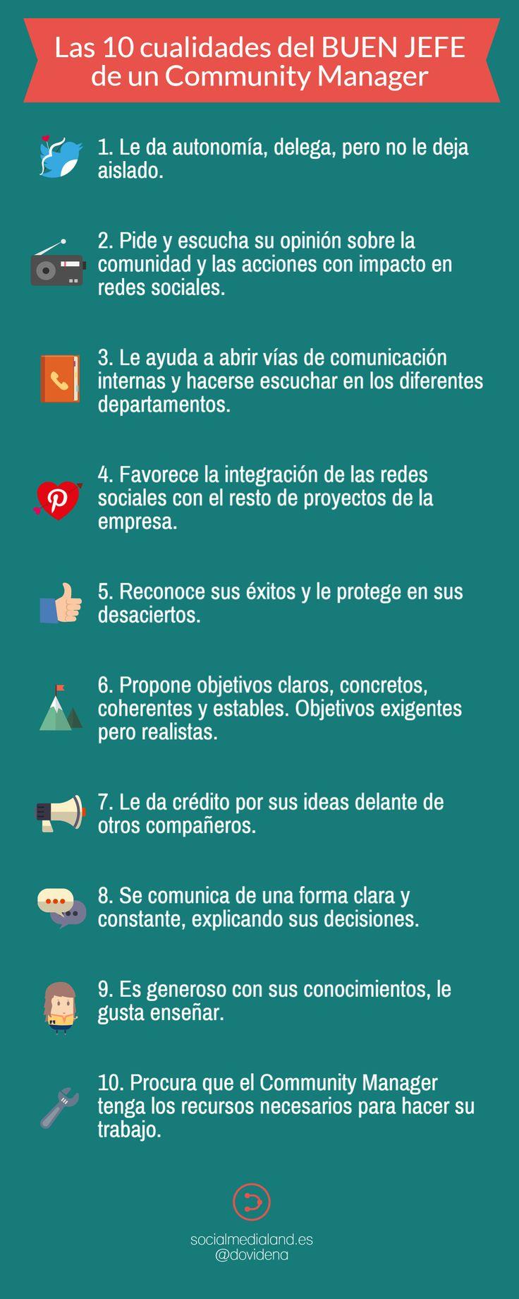 Las 10 cualidades del Buen Jefe de un Community Manager [@dovidena]