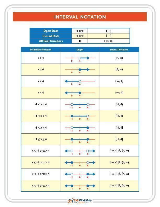 Math celebrity interval notation definition
