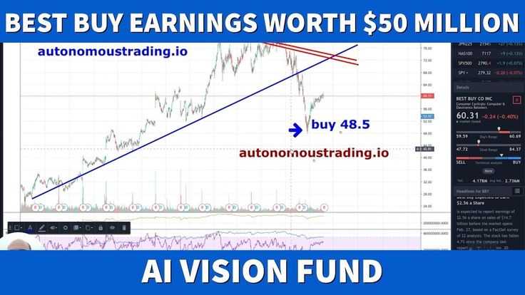 AI Vision Fund Says Best Buy Better than Apple 50 Million