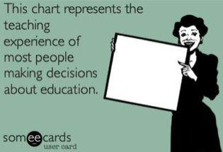 Teachers/humor/sarcasm