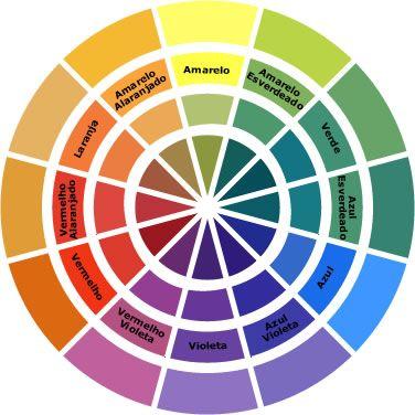 Lição para vida: cores opostas são complementares.