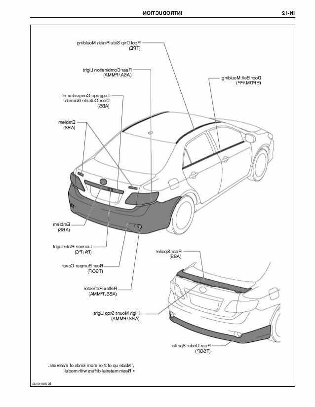Toyota Corolla 2009 Parts List