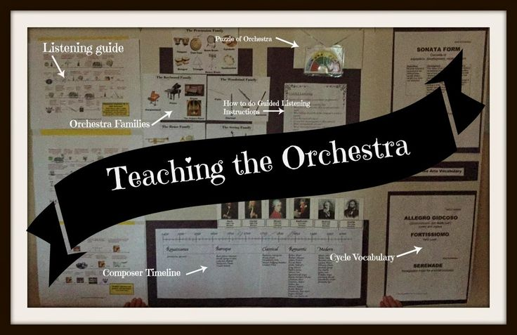 Cycle 3 Week 19, Teaching Orchestra, orchestra helps, instruments, fine arts, classical conversations at home, tutoring CC, help with orchestra