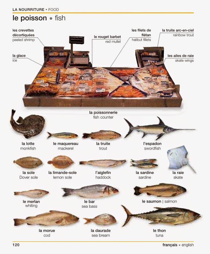 37 best images about fle nourriture viandes et poissons for Nourriture a poisson